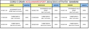 TURNI E ORARI anno 2014 - 2015